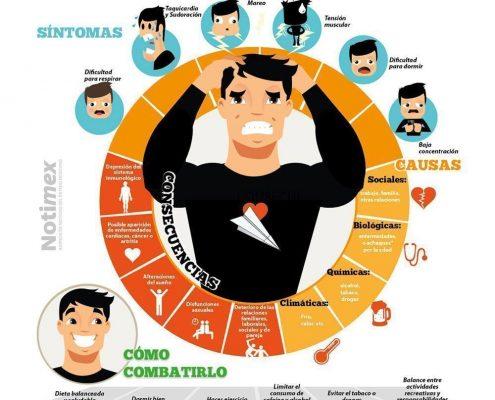 La hipnosis clínica ayuda a prevenir los danos causados por el estrés y la ansiedad